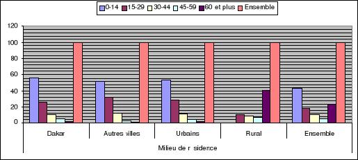 Essential parts of a descriptive research paper