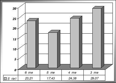 Quels sont les Facteurs qui Affectent l'Estime de Soi chez les Adolescents