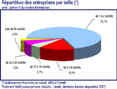 Insee Consommation Restauration Rapide