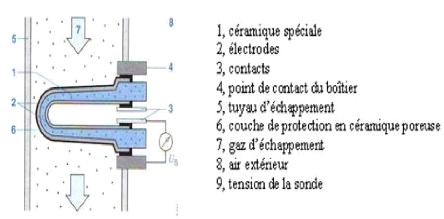 memoire online remise en tat de fonctionnement des bancs d 39 essais du laboratoire des moteurs. Black Bedroom Furniture Sets. Home Design Ideas