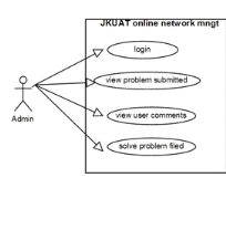 Memoire online design implementation and management of secured figure 512 use case diagram of administrator ccuart Gallery