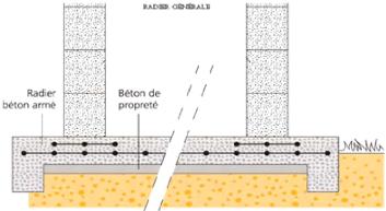 memoire online traitement du sol par colonne ballast es belkacem djebrou. Black Bedroom Furniture Sets. Home Design Ideas