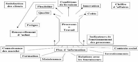 Memoire Online Contribution De La Comptabilite Par Activites A La