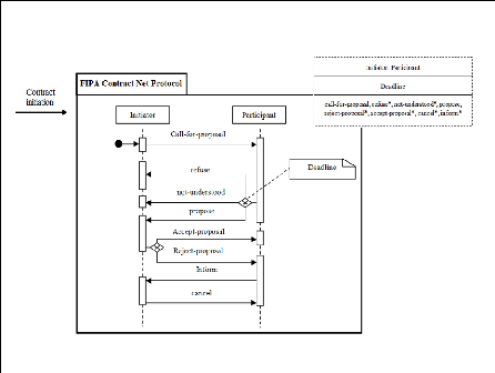 Memoire Online La g n ration des diagrammes UML partir