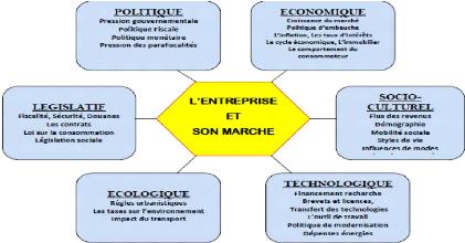 m La pratique de laudit marketing dans lentreprise commerciale congolaise et validation dune