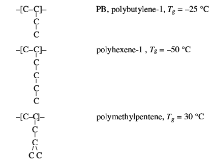 Syndiotactic polystyrene glass transition temperature of pvc