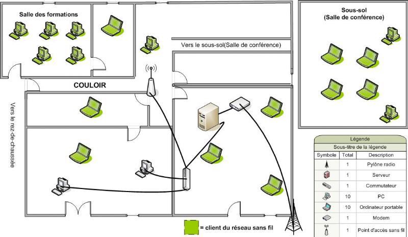 bb7b47067eee07 Memoire Online - Mise en place d un réseau Wi-Fi avec ...