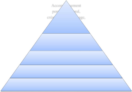 dissertation ecrit sur lenseignement Le rôle du document authentique écrit dans l'enseignement du fle  la  traduction  - la rédaction, la dissertation  - la réduction d'un texte.