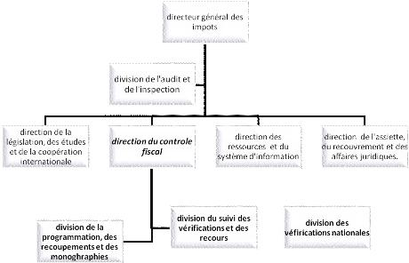 impot sur le revenu cours fiscalité marocaine pdf