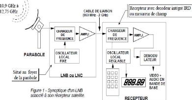 Memoire Online Transmission D Un Signal Audio Vid 233 O