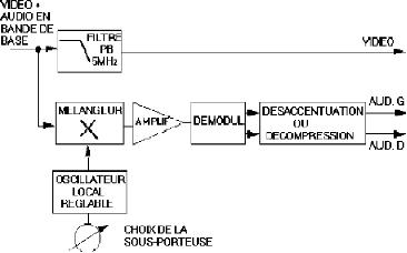 transmission hertzienne et satellite pdf