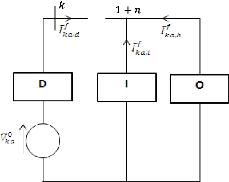 Schema equivalent boucle defaut
