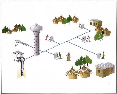 Memoire online evaluation des impacts sociaux de la for Prix forage eau potable
