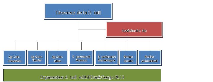 le role des banques commerciales pdf