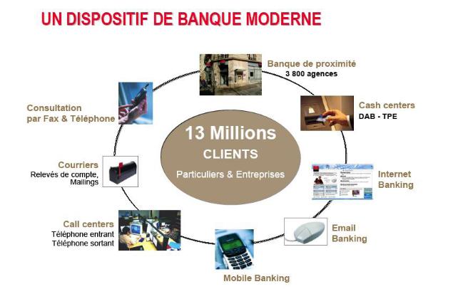 Memoire Online Les Differentes Etapes Du Financement D Un Marche
