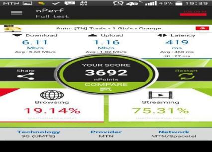 ANALYSE DE PERFORMANCE DES RةSEAUX QUI DISTRIBUENT LA 4G AU BENIN Etudes-des-performances-des-reseaux-4G15