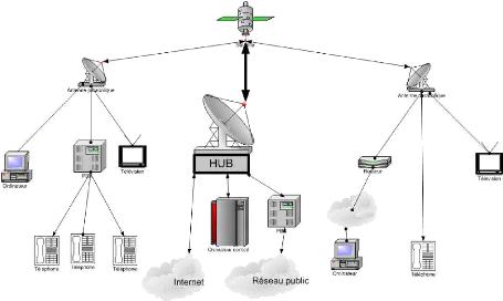 Comment monter une antenne vsat la r ponse est sur for Monter une antenne tv