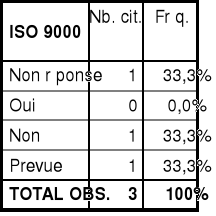 les normes iso 14000 pdf