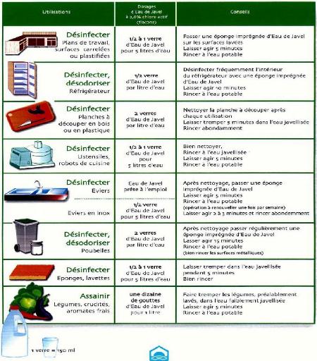 hydrochlorothiazide altace