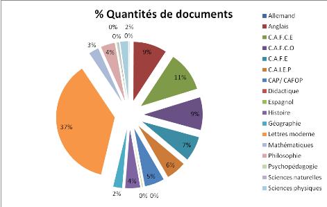 Memoire Online Evaluation Des Besoins Et Du Niveau De Satisfaction