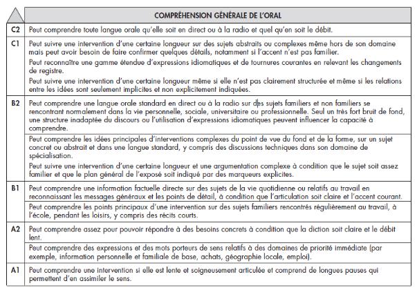 aide pour dissertation francais Our college essay aide pour dissertation francais essays about gun control we buy essays.