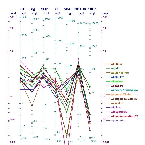 La Bourse de Paris en manque de catalyseurs (-0 12 )