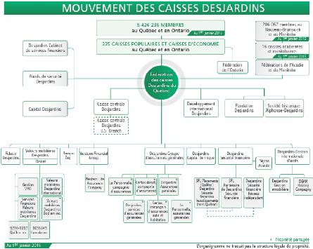 Memoire online la gestion syst mique de la crise for Banque des jardin