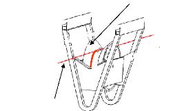 moyen le plus sûr pour raccorder des câbles de cavalier datation Scan Stoke sur Trent