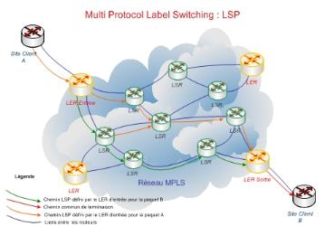 Mise-en-place-dune-architecture-VPN-MPLS-avec-gestion-du-temps-de-connexion-et-de-la-bande-passan18.png