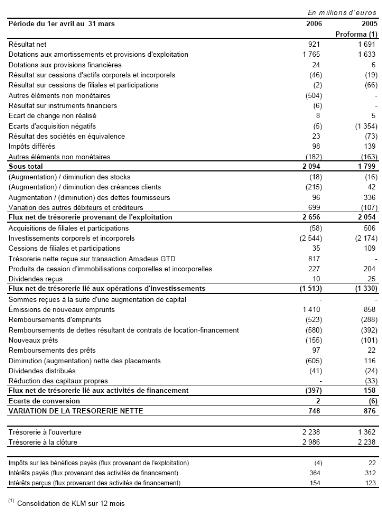 comptabilisation des stock options en ifrs