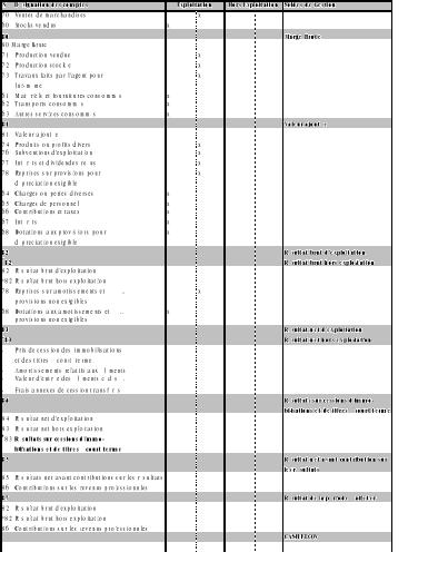 Memoire online du traitement des diff rences de change - Exercice d enregistrement comptable ...